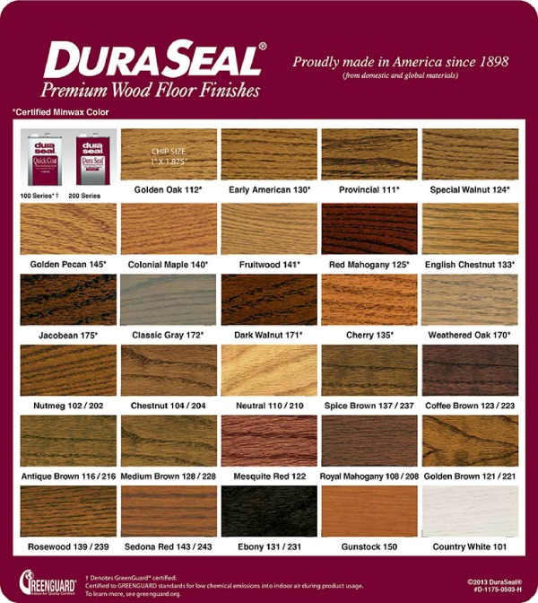 Duraseal Stain Chart